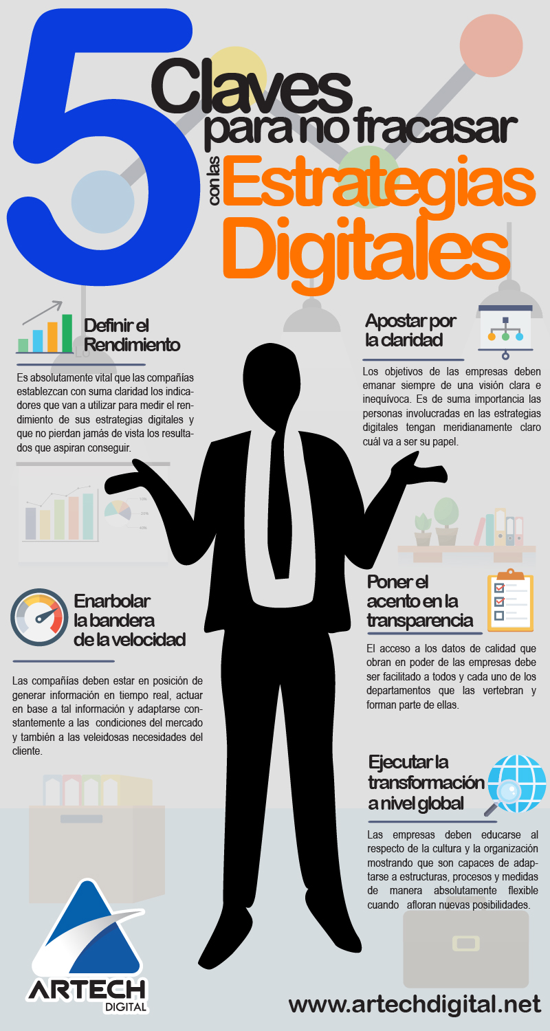 artech digital - Estrategias Digitales