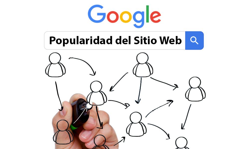 Popularidad del Sitio Web - artech digital