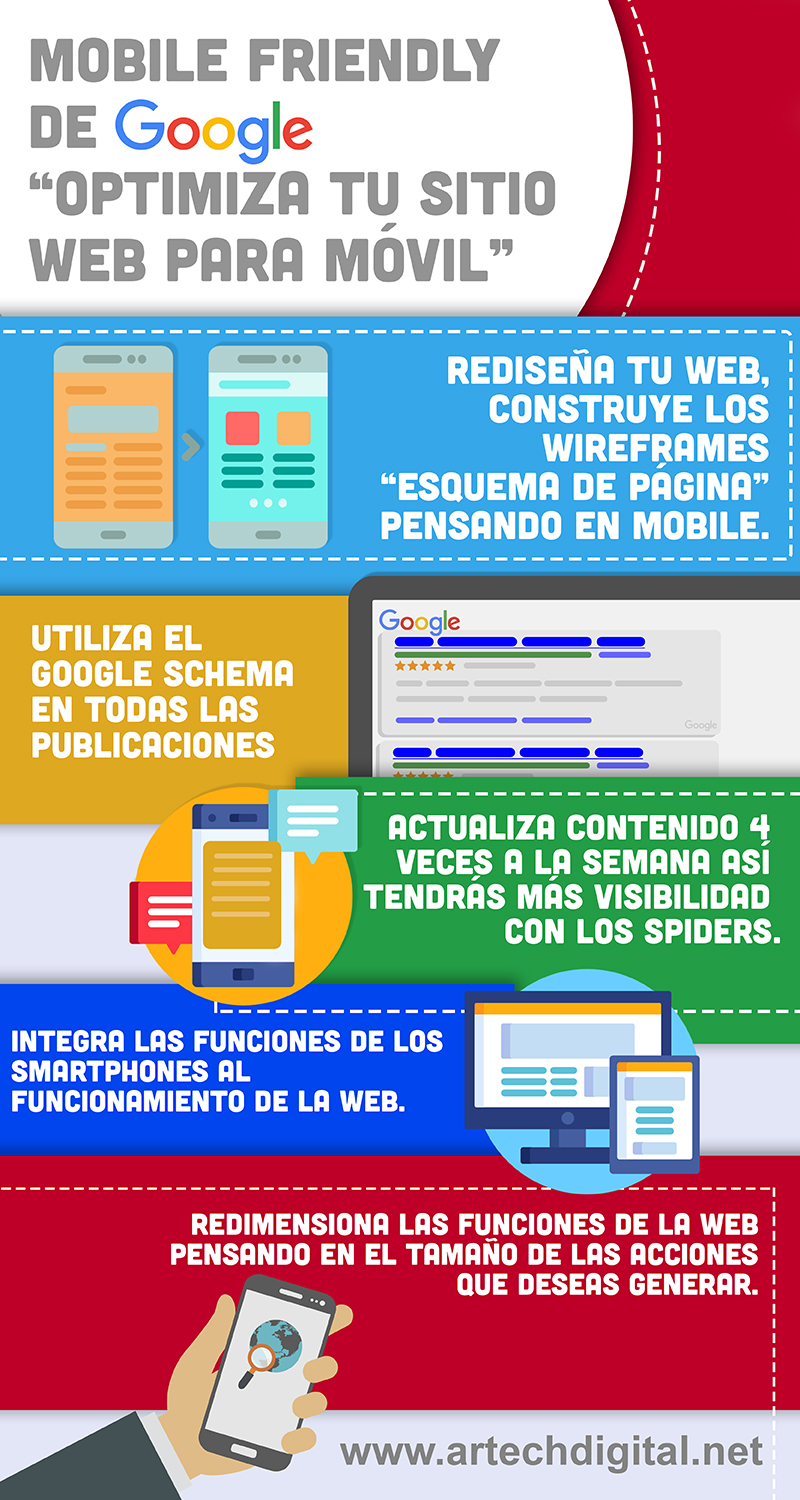 "artech digital - Mobile-Friendly-de-Google-""Optimiza-tu-sitio-web-para-móvil"""