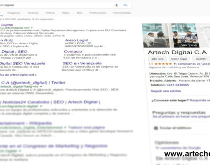 Indexación de Contenido - Artech Digital
