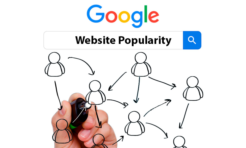 SEO AUDIT - Website Popularity